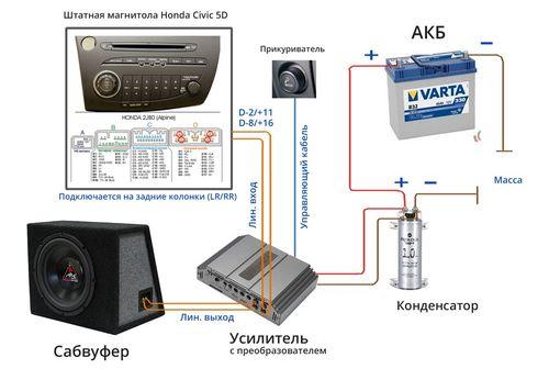 rabochaya_sxema_podklyucheniya_usilitelya_k_magnitole_5