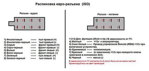 podklyuchenie_iso-razemov_magnitoly_1