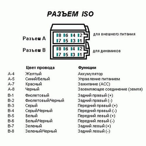 podklyuchenie_iso-razemov_magnitoly_5