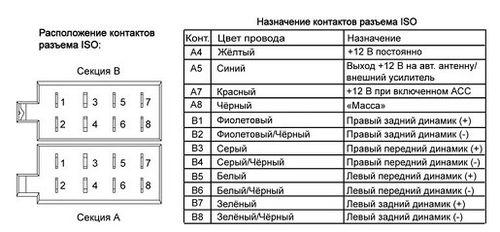 raspinovka_iso-razema_magnitoly_4