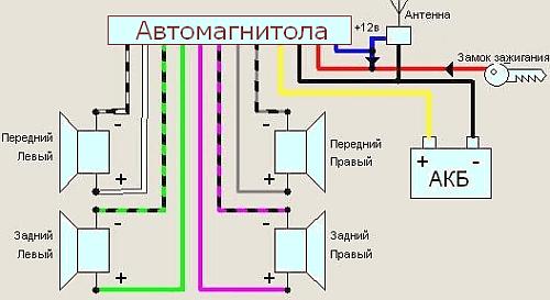 sxema_podklyucheniya_provodov_2