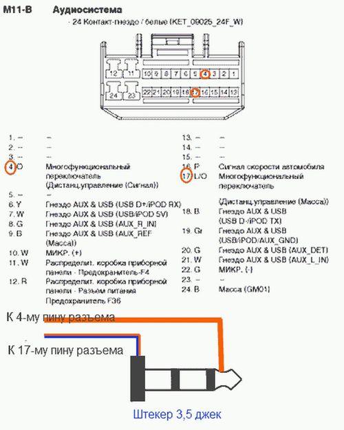 Инструкция по подключению магнитолы