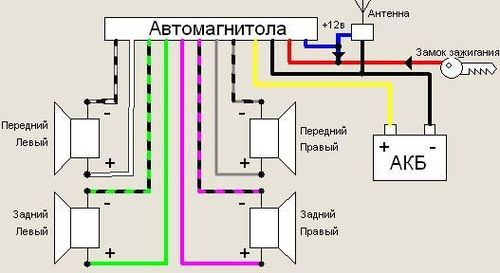 Схема как подключить магнитолу к блоку питания