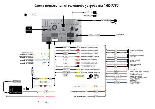 Схема подключение навигатора в автомобиле