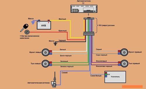 автомагнитола sony xplod 50wx4 инструкция