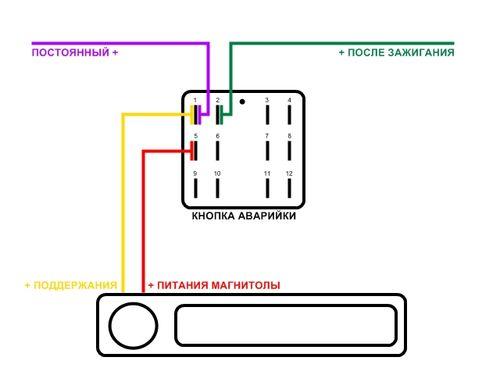 Схема питания магнитолы