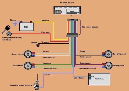 Расположение проводов