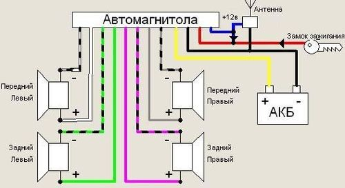 Подключение автомагнитолы от замка зажигания