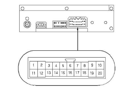 Обзор моделей магнитол для Хонда Фит