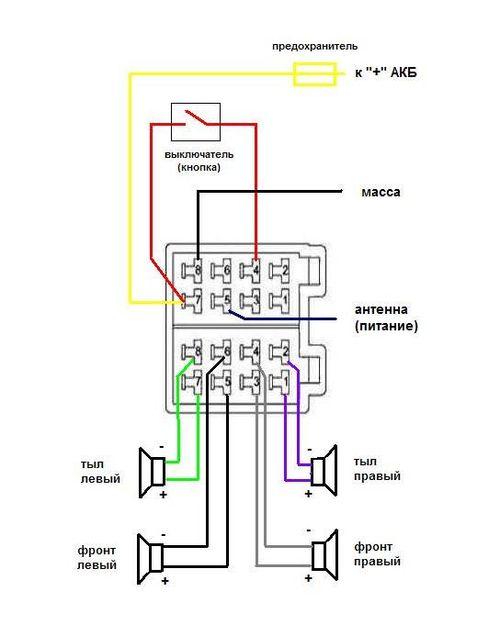 Характеристики и подключение магнитолы на ВАЗ 2115