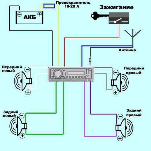 Подключение магнитолы уаз схема