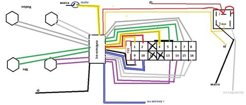 Как производится подключение колодки магнитолы