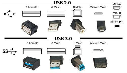 Флешки USB 2.0, 3.0