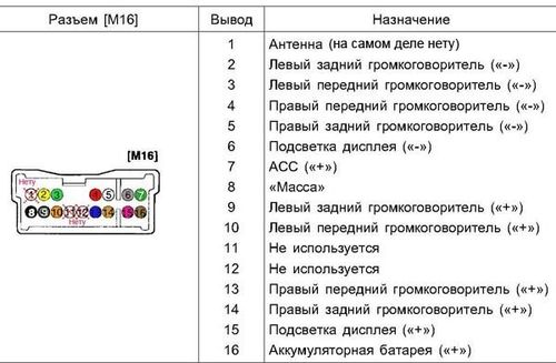 Обзор лучших моделей магнитол Hyundai Creta
