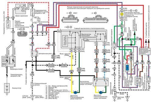 Бортовая электросхема