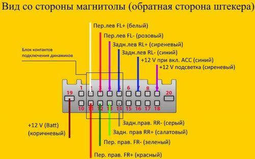 Как снять и на что заменить магнитолу на Ниссан