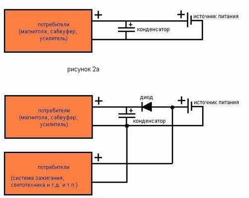 Подключение сабвуфера к усилителю и конденсатору