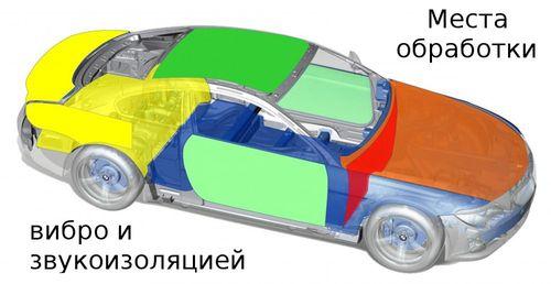 Места обработки автомобиля виброизоляцией
