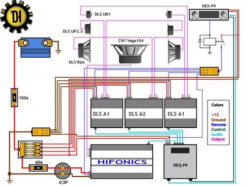 Установка и подключение всех компонентов акустики