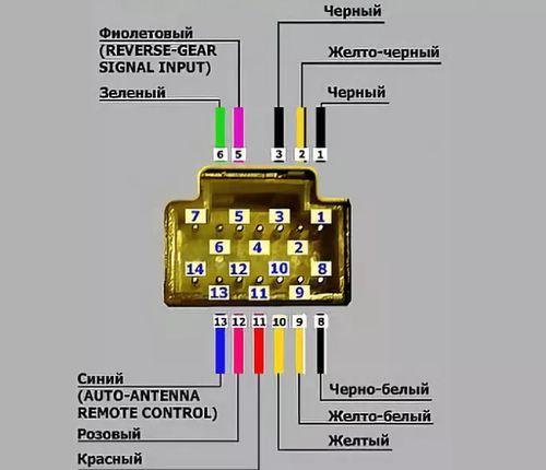 Схема фишки магнитолы