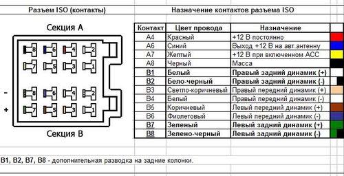 Схема распиновки магнитолы