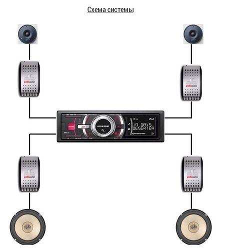 Инструкция как подключить рупора на авто