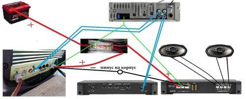 Типы кабелей для сабвуфера и их технические параметры